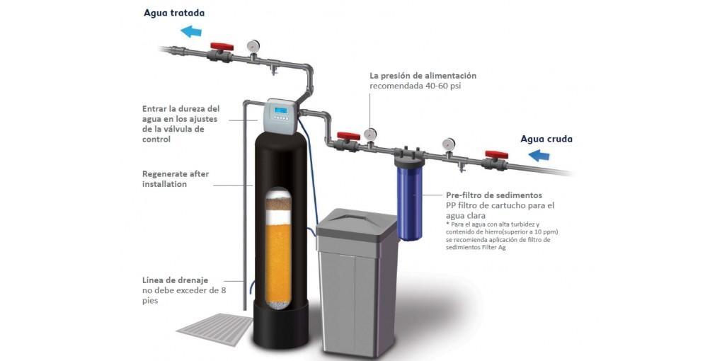 Filtros de eliminación de dureza, hierro, sólidos, manganeso